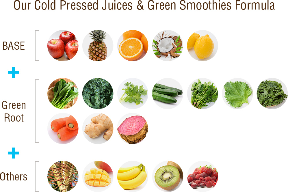 Our Cold Pressed Juice & Green Smoothies Formula